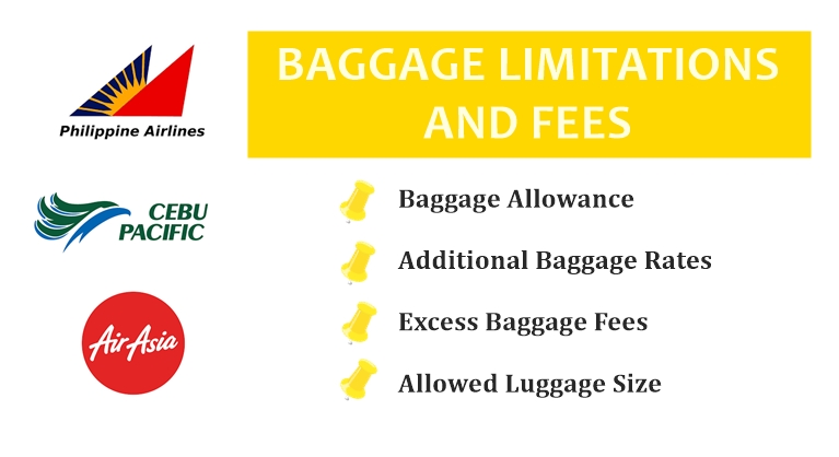 British airways check in extra baggage discount coupons